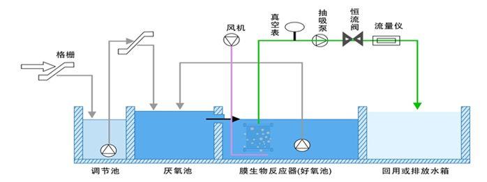 电路 电路图 电子 设计 素材 原理图 698_261